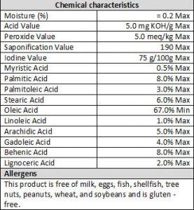 Chemical-Characteristics-of-Moringa-Oil